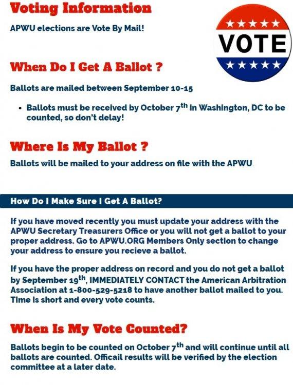 APWU Vote.jpg